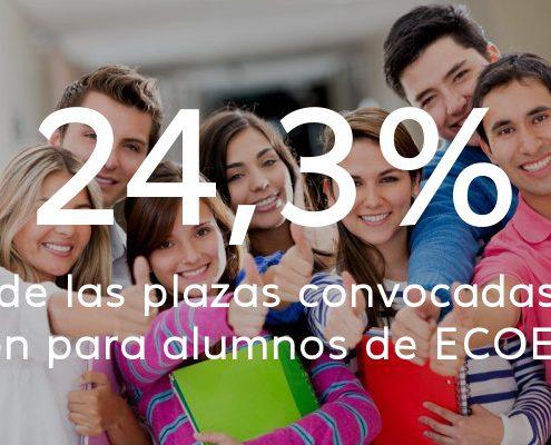 El 24,30% de las plazas a maestros, secundaria y F.P. son para alumnos de ECOEM